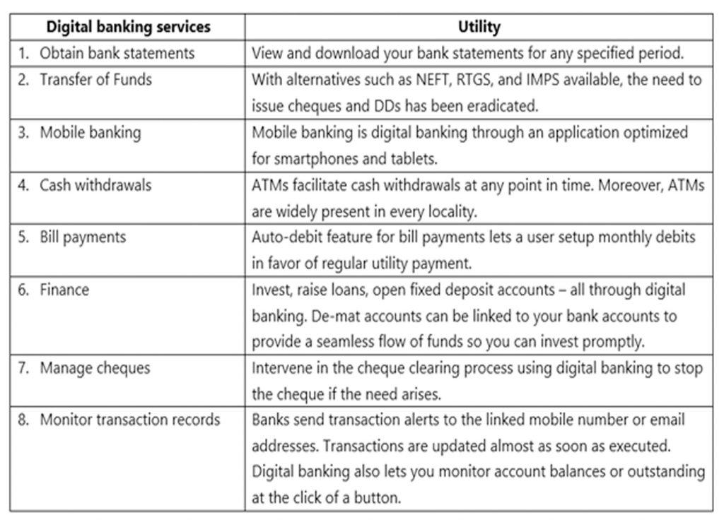 Digital Banking image